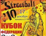 """Соревнования по стритболу """"Кубок Федерации. 2х2"""", соревнования"""